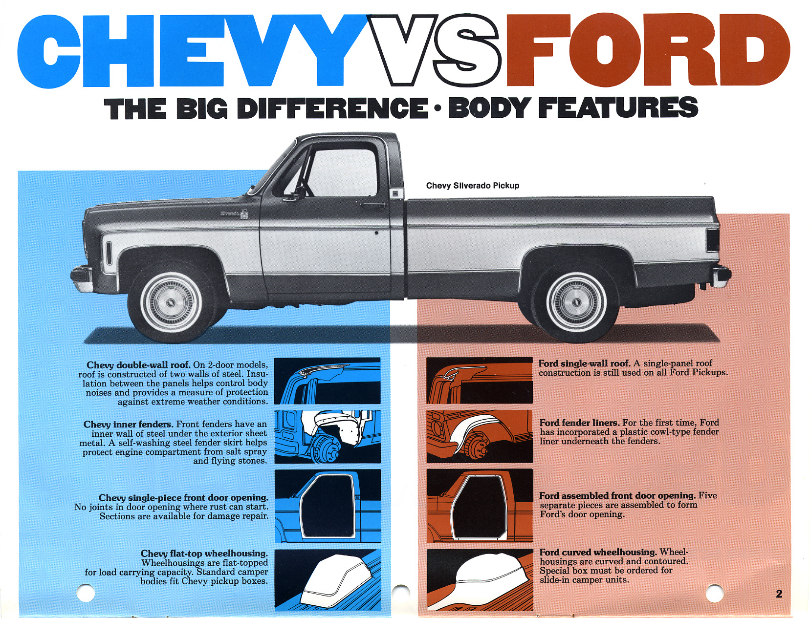funny chevy vs ford pictures - photo #24